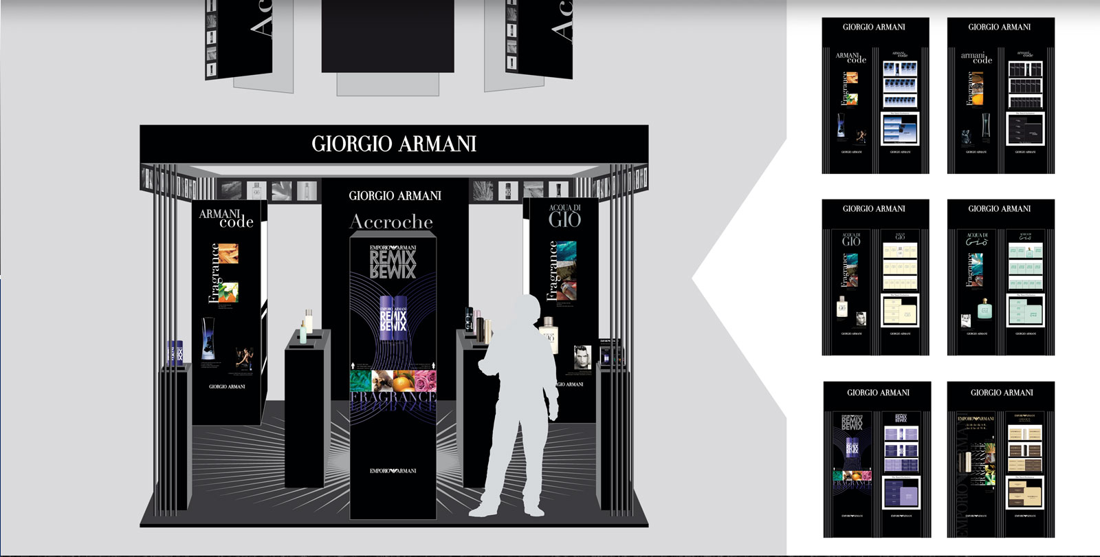 ARMANI – Animation Parfums